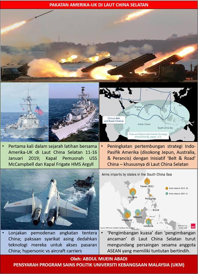 Pertama Kali Dalam Sejarah: Pakatan Amerika - UK Di Laut China Selatan