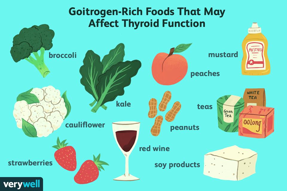 Gangguan Thyroid & Pemakanan
