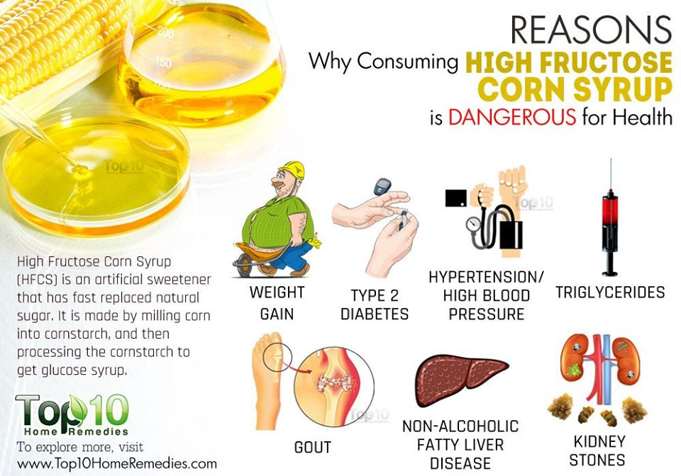 High Fructose Corn Syrup is Dangerous for Health