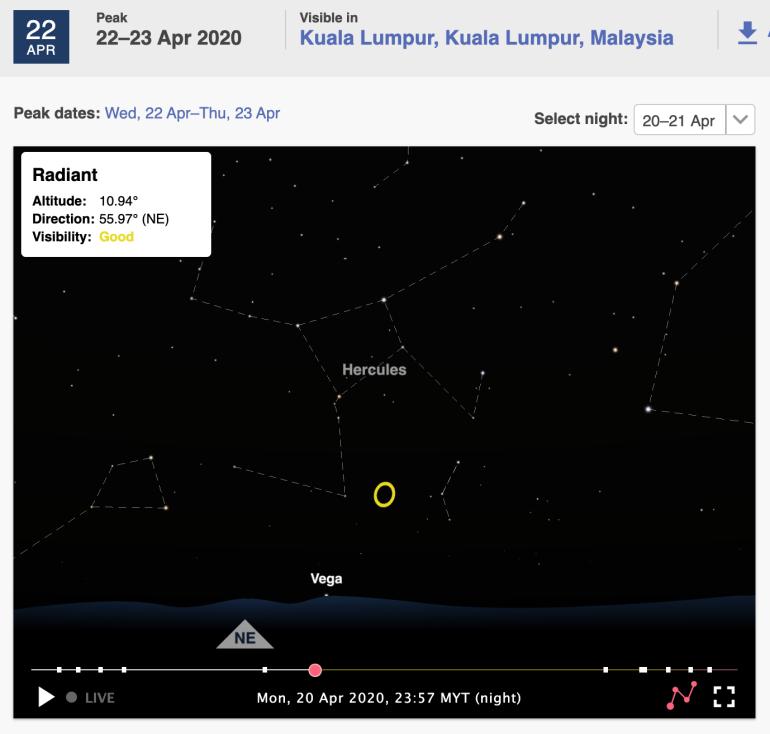 Hujan Meteor Tertua 'Muncul' Di Langit Malaysia Malam Ini