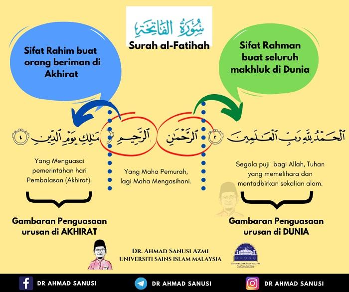 Perbezaan al-Rahman dan al-Rahim